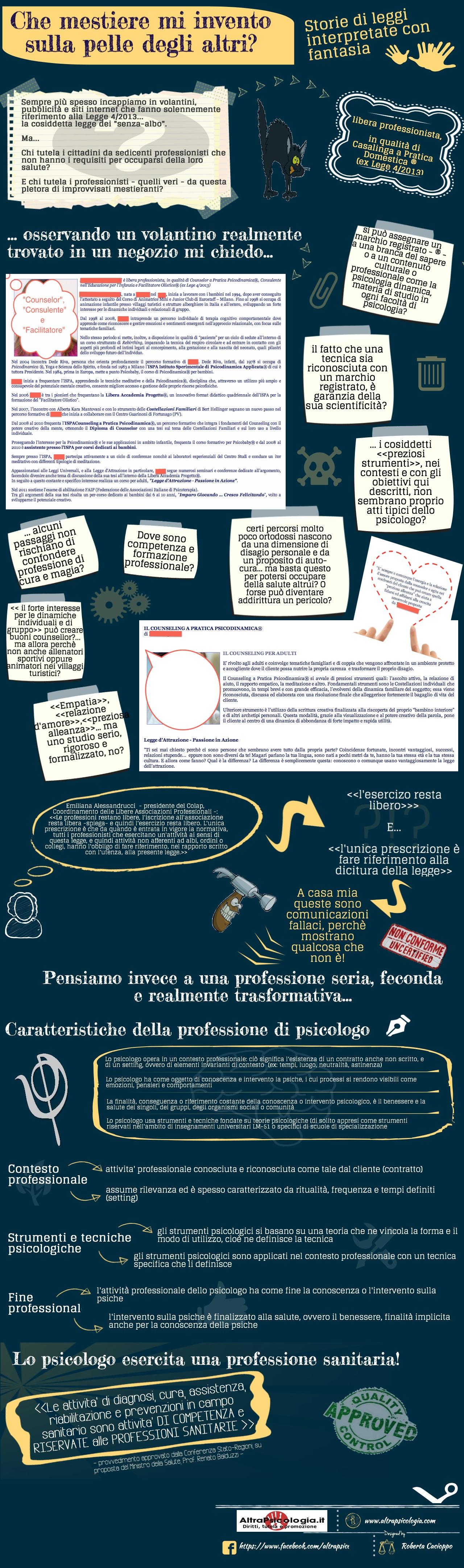 Difendere la psicologia – Tutto in un'immagine